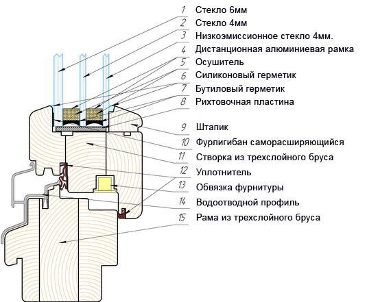 """,""www.okna-zelenodolska.ru"